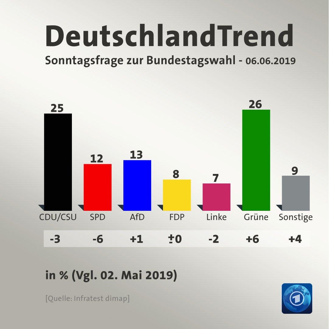 deutschlandtrend.jpg